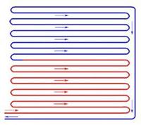 Voorbeeld van meanderpatroon voor vloerverwarming