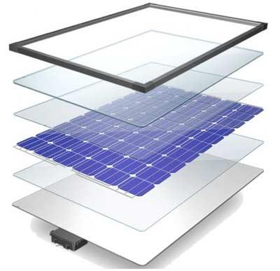 Hoe is een zonnepaneel opgebouwd?